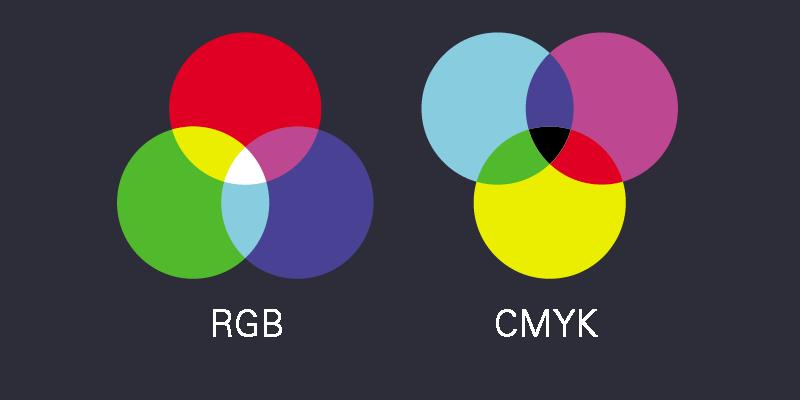 Modelos de colores RGB y CMYK.